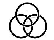 Jacques Lacan | İmgesel - Sembolik - Gerçek 2